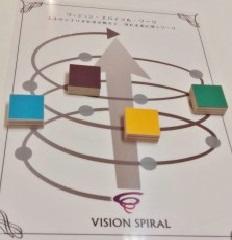 vision spiral